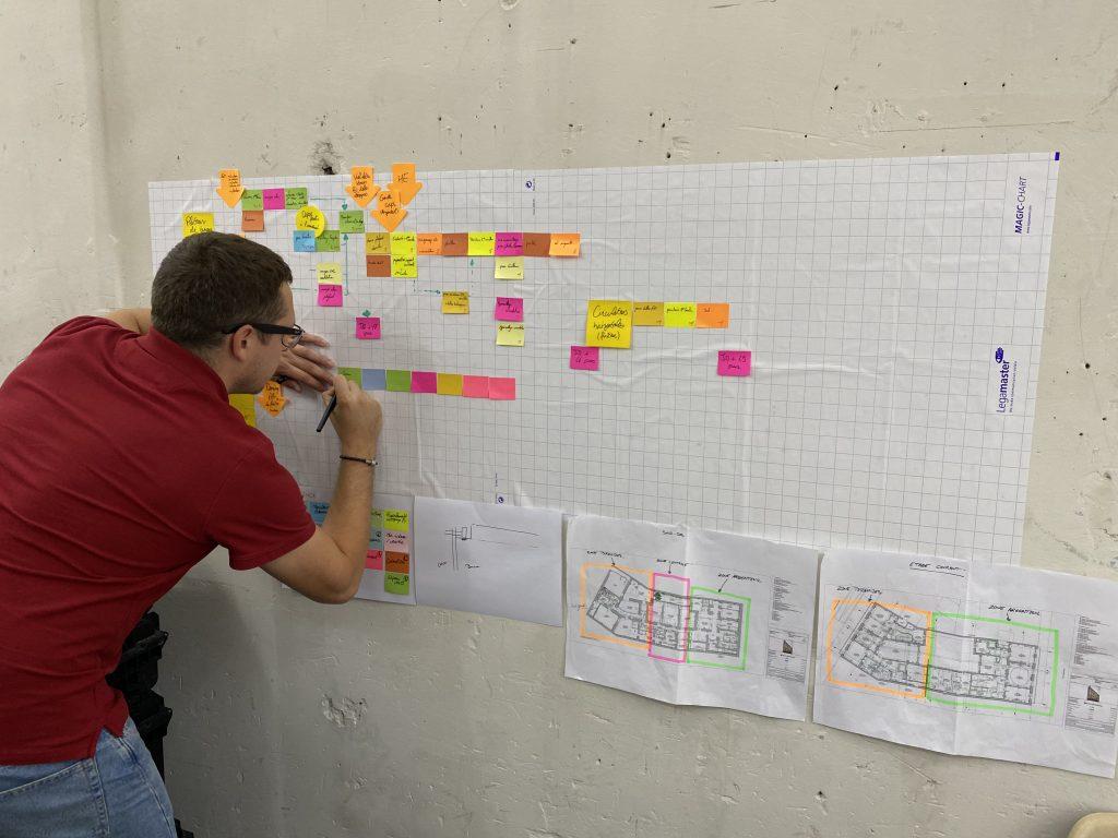 Photo d'un atelier de cartographie de processus d'un chantier